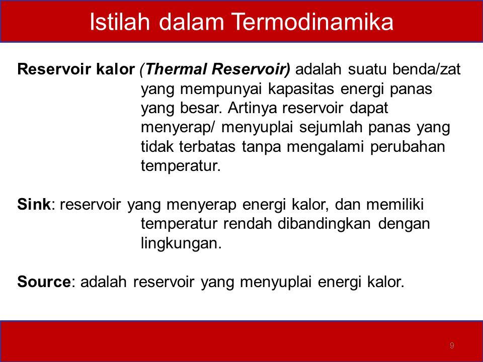 Istilah dalam Termodinamika