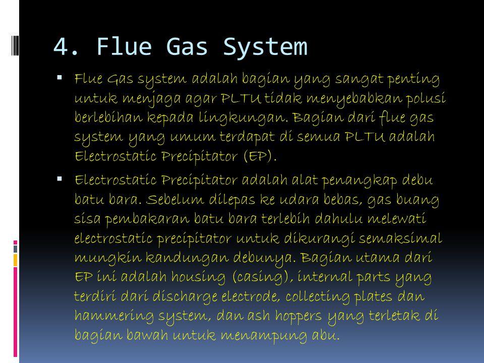 4. Flue Gas System