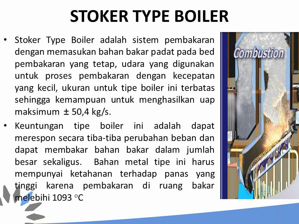 STOKER TYPE BOILER