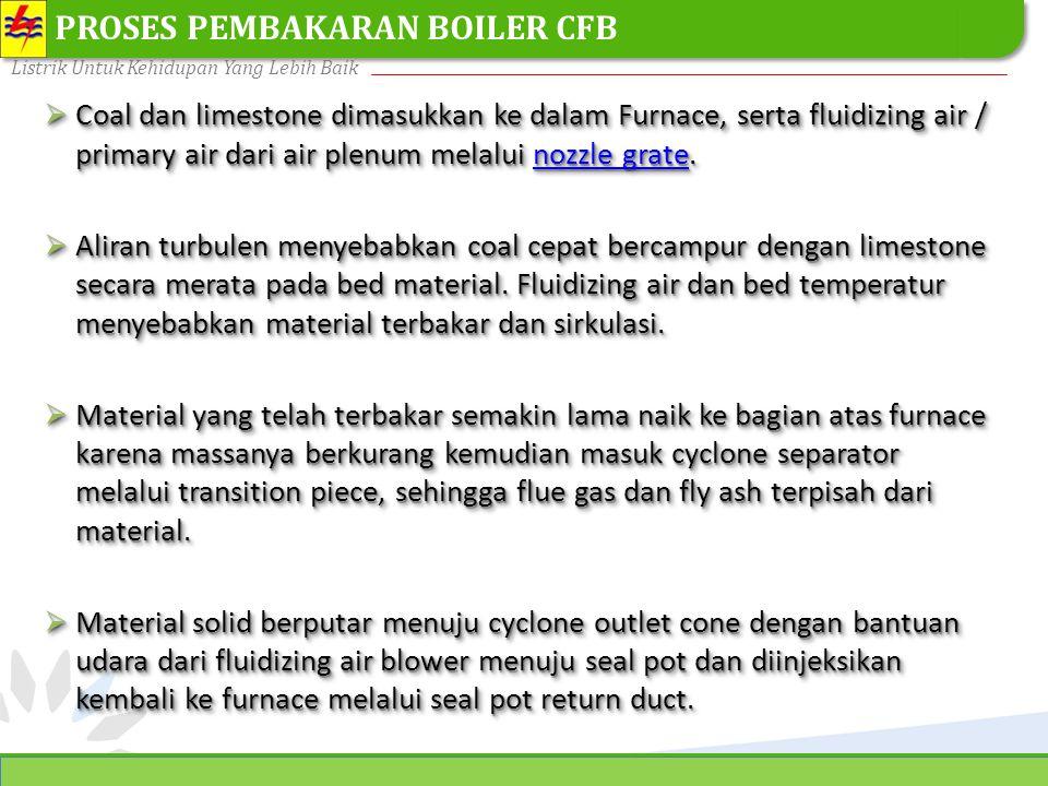 PROSES PEMBAKARAN BOILER CFB