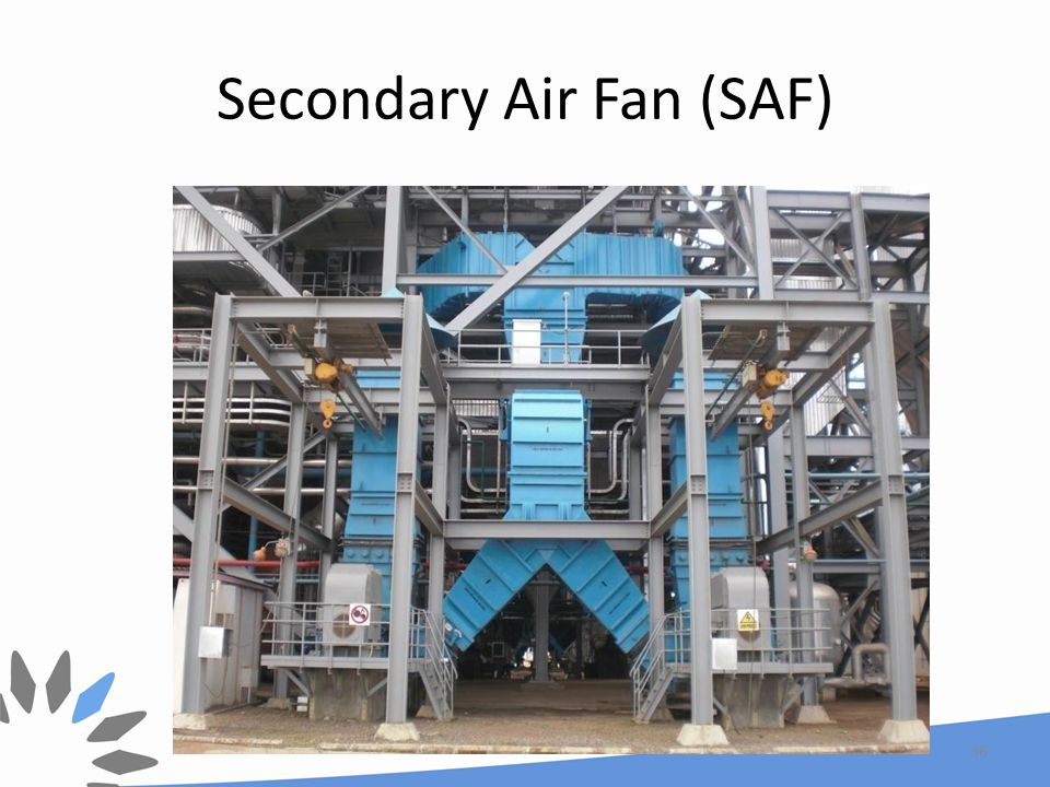 Secondary Air Fan (SAF)