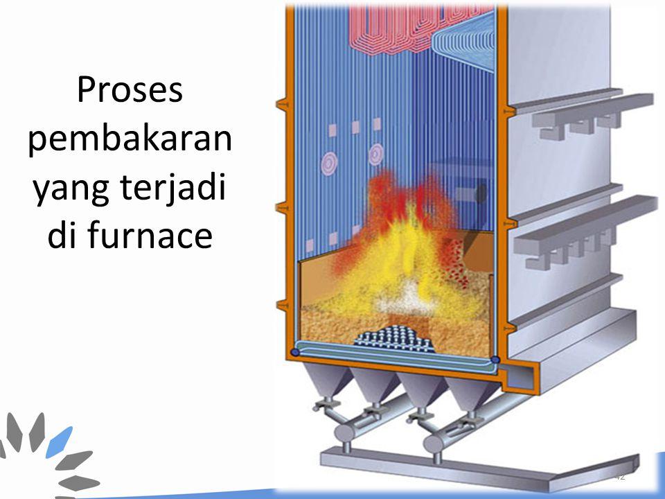 Proses pembakaran yang terjadi di furnace