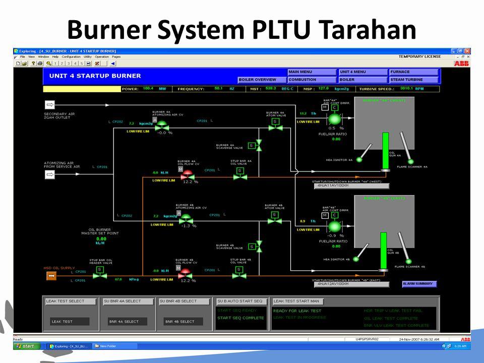 Burner System PLTU Tarahan