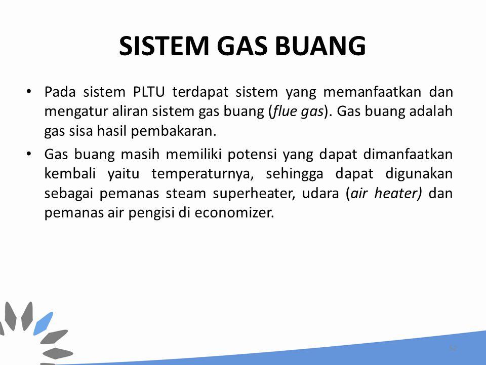 SISTEM GAS BUANG
