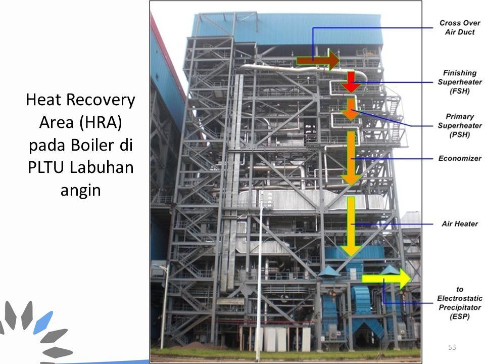 Heat Recovery Area (HRA) pada Boiler di PLTU Labuhan angin