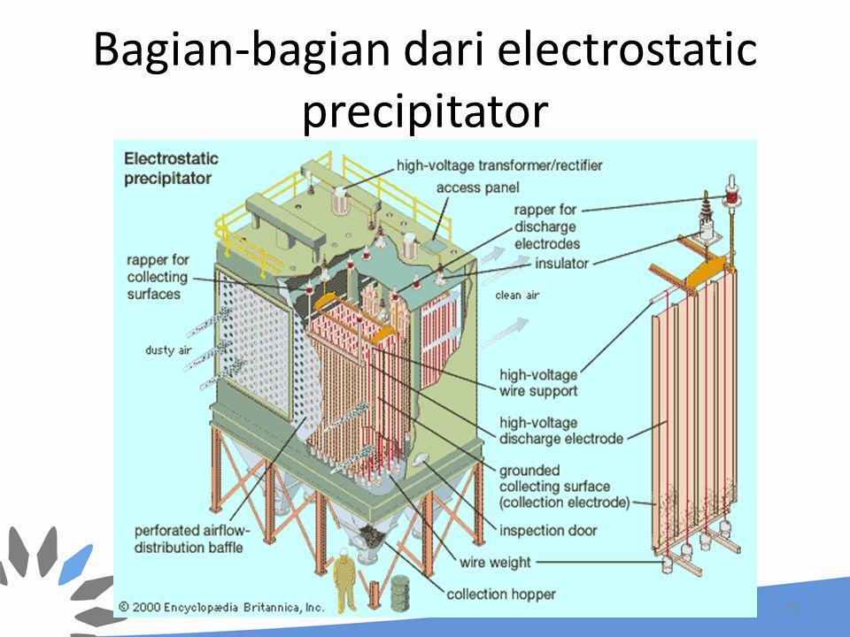 Bagian-bagian dari electrostatic precipitator