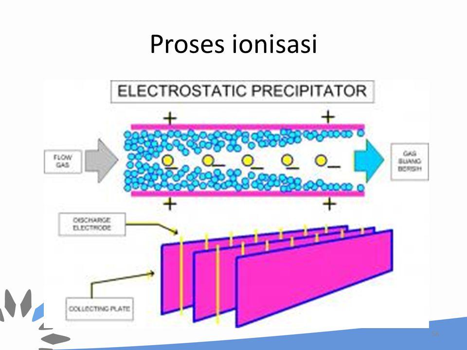 Proses ionisasi