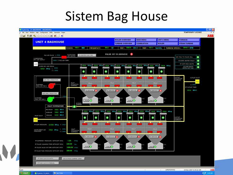 Sistem Bag House