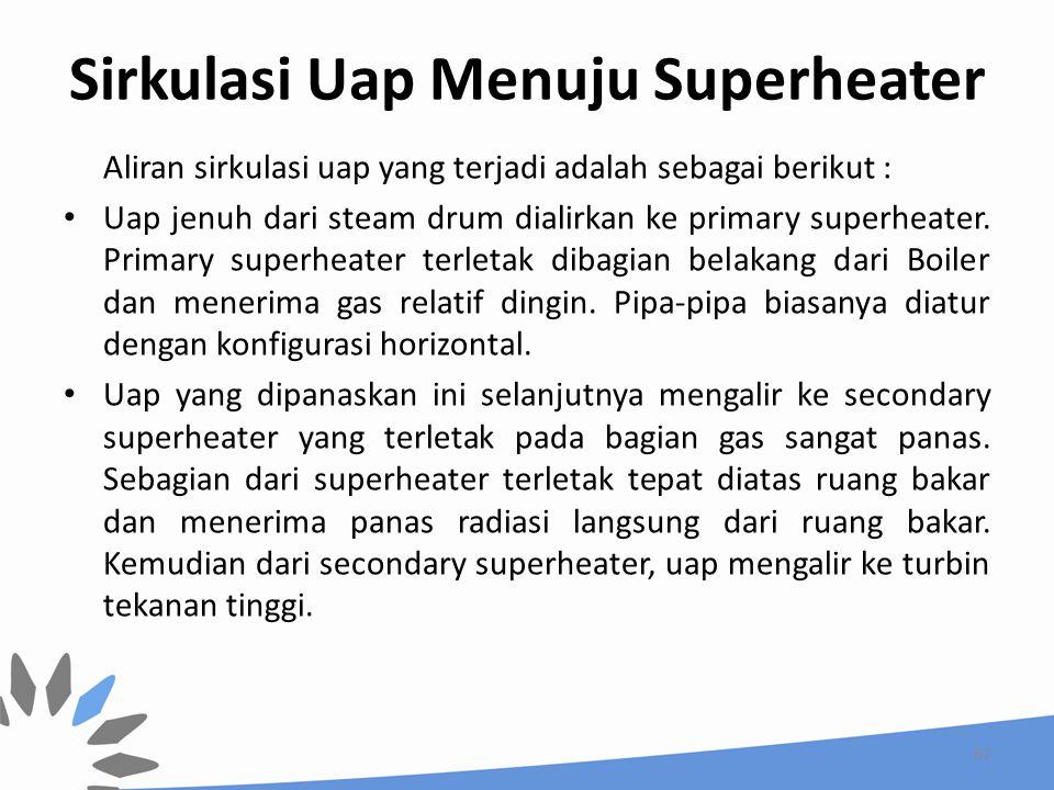 Sirkulasi Uap Menuju Superheater