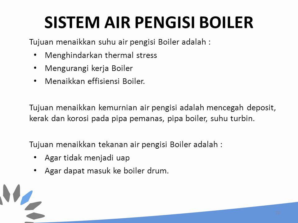 SISTEM AIR PENGISI BOILER