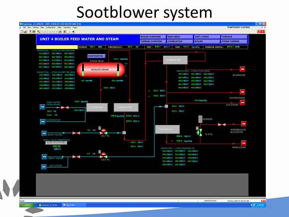 Sootblower system