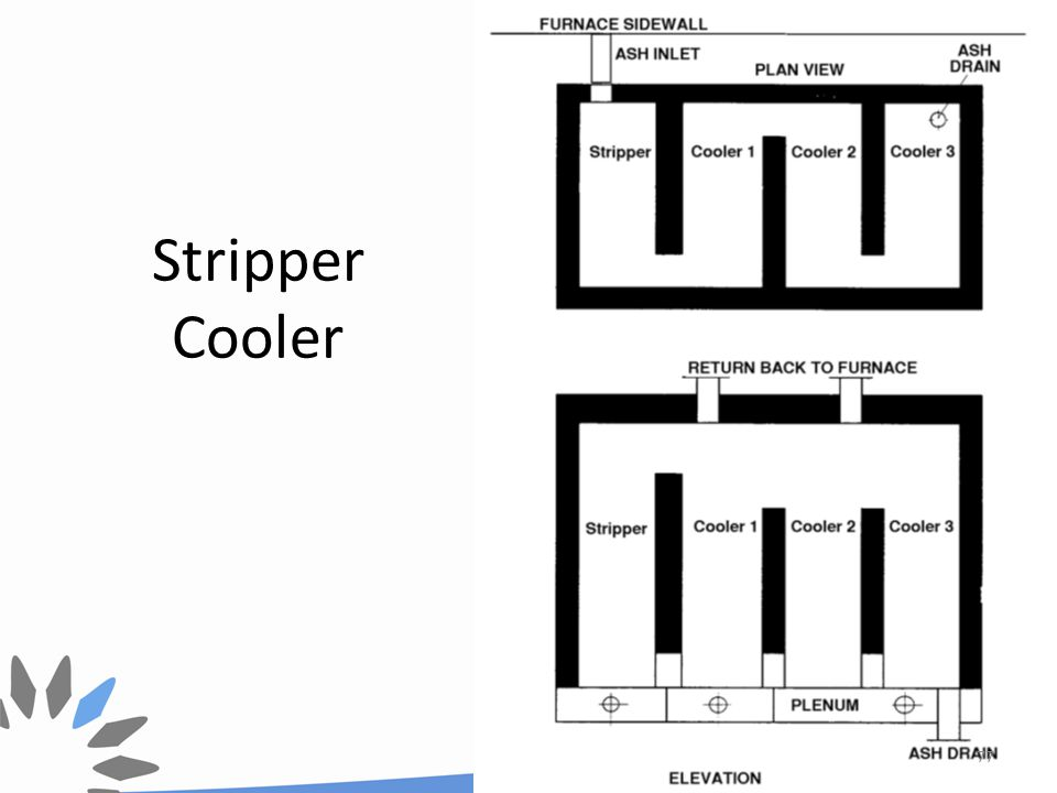 Stripper Cooler