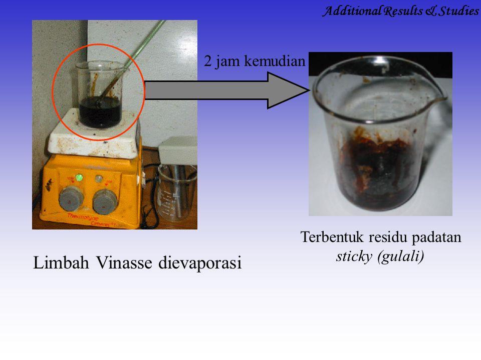 Terbentuk residu padatan sticky (gulali)