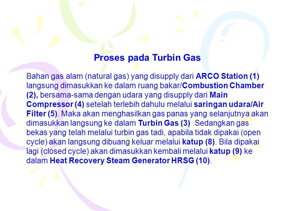 Proses pada Turbin Gas