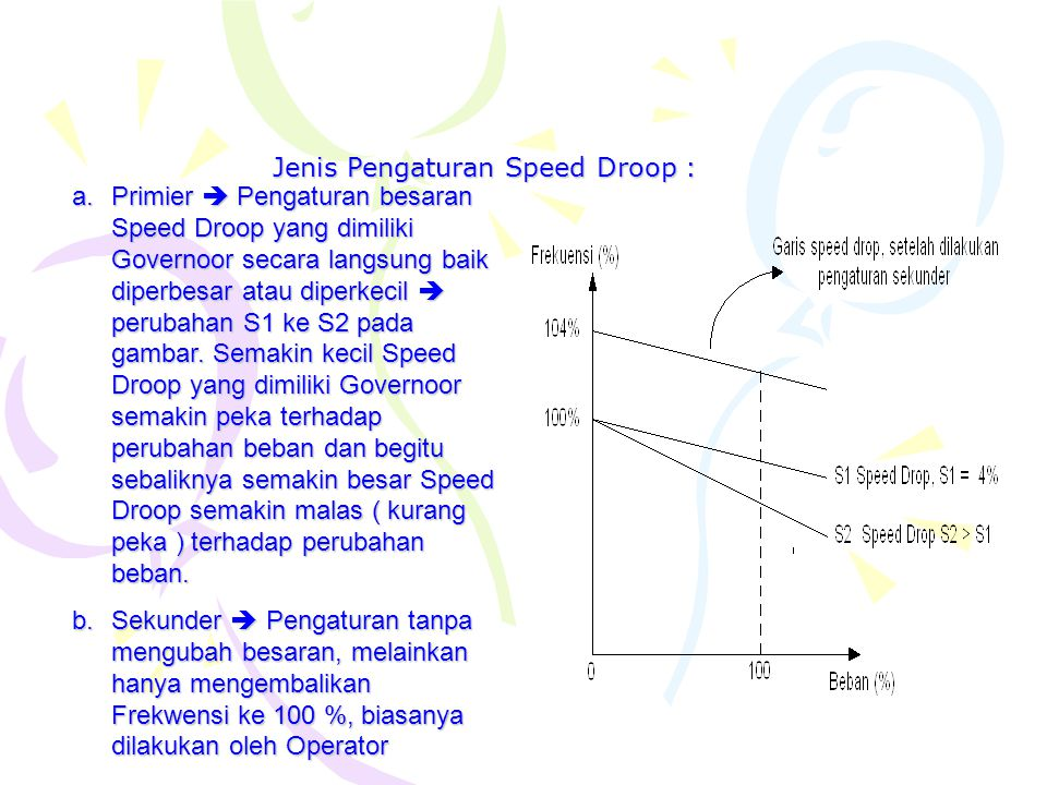Jenis Pengaturan Speed Droop :