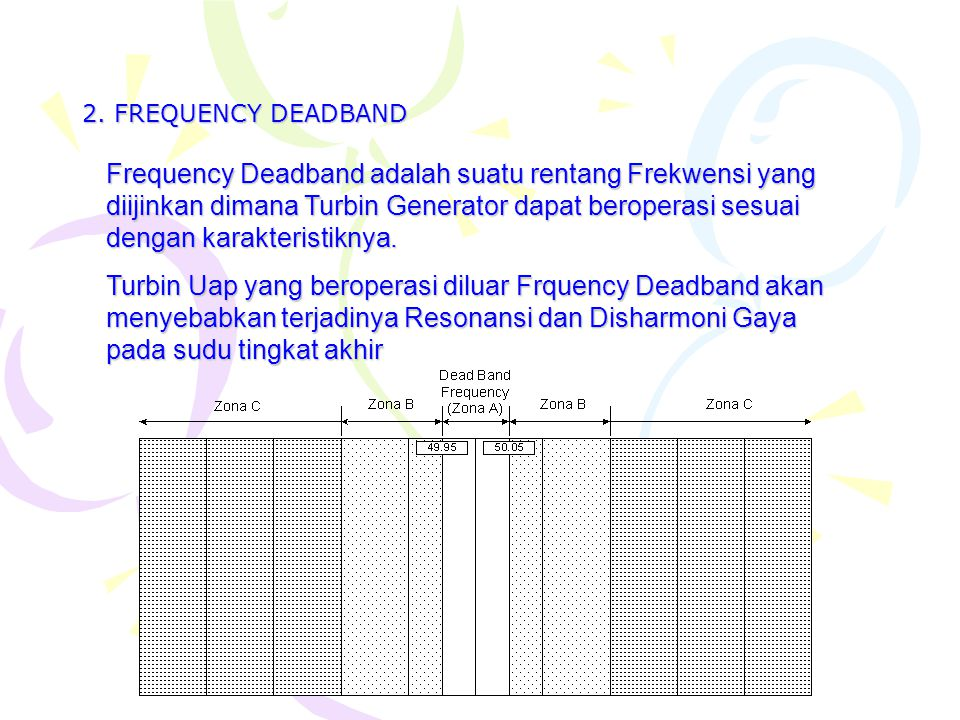 2. FREQUENCY DEADBAND