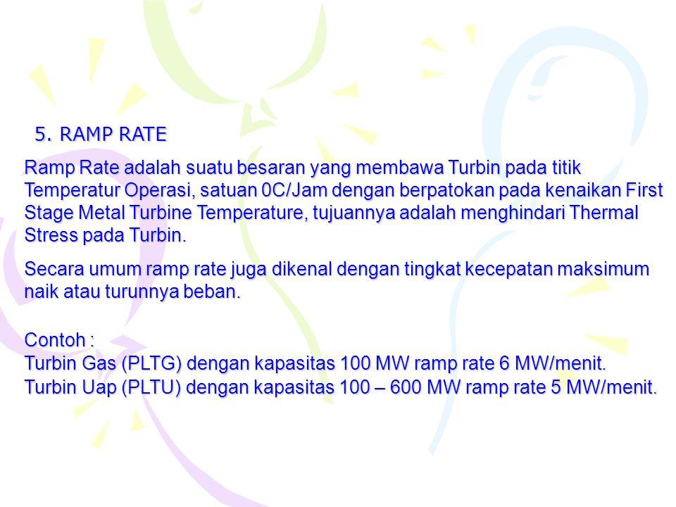 5. RAMP RATE