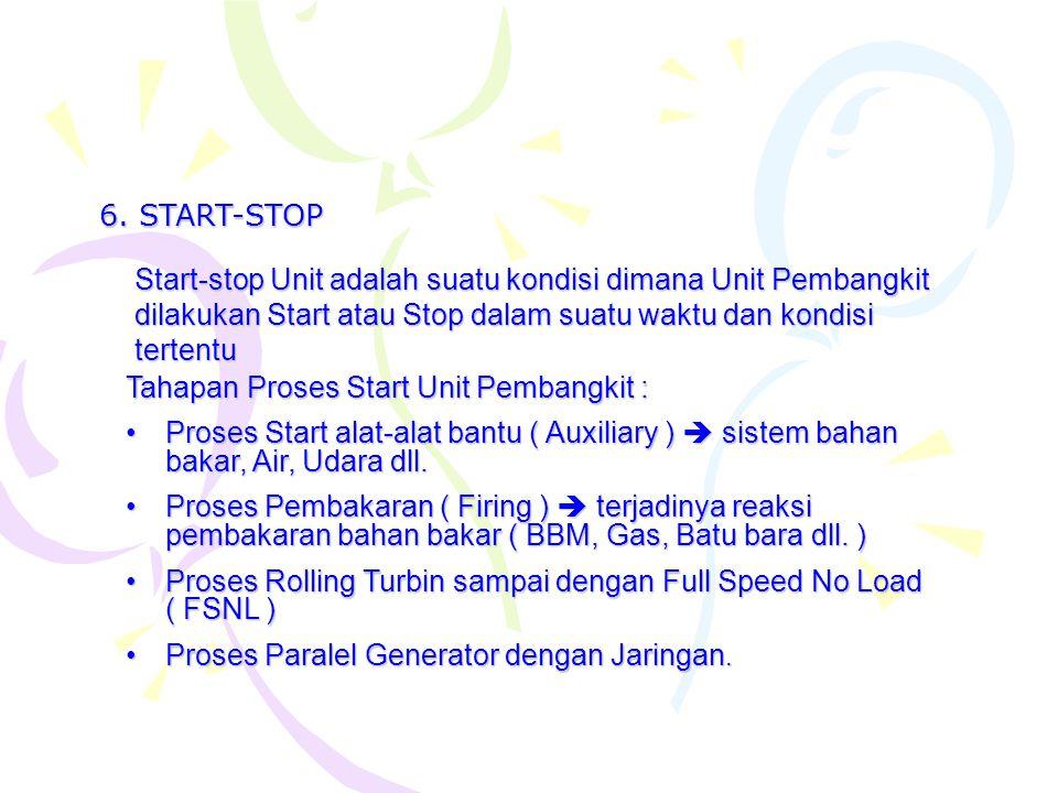 6. START-STOP Start-stop Unit adalah suatu kondisi dimana Unit Pembangkit dilakukan Start atau Stop dalam suatu waktu dan kondisi tertentu.