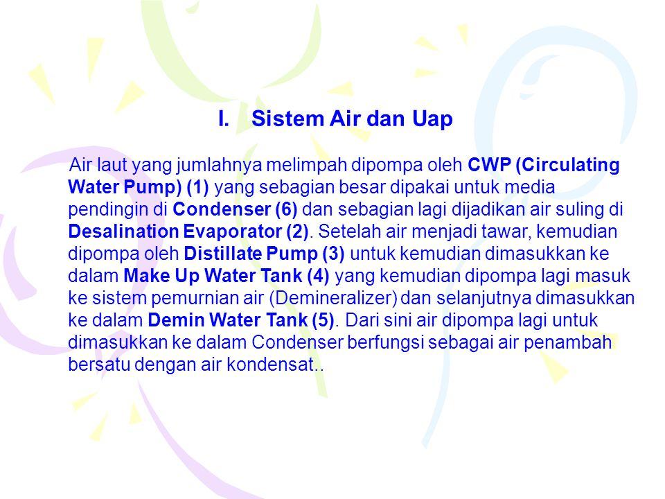 Sistem Air dan Uap