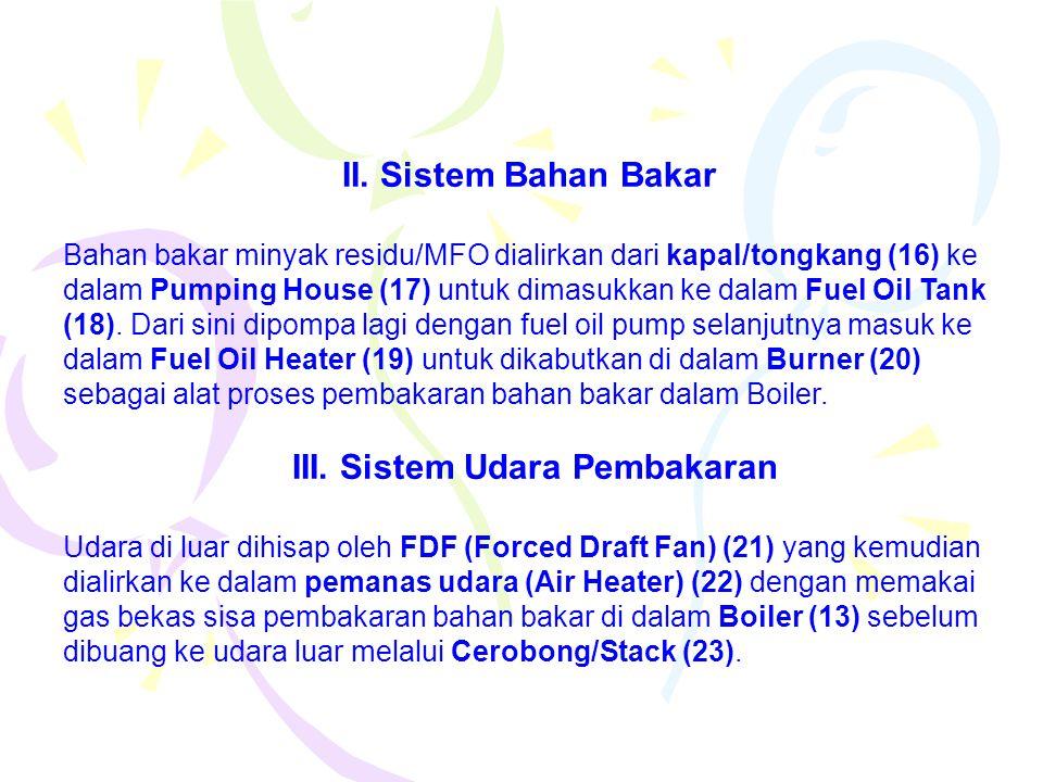 III. Sistem Udara Pembakaran