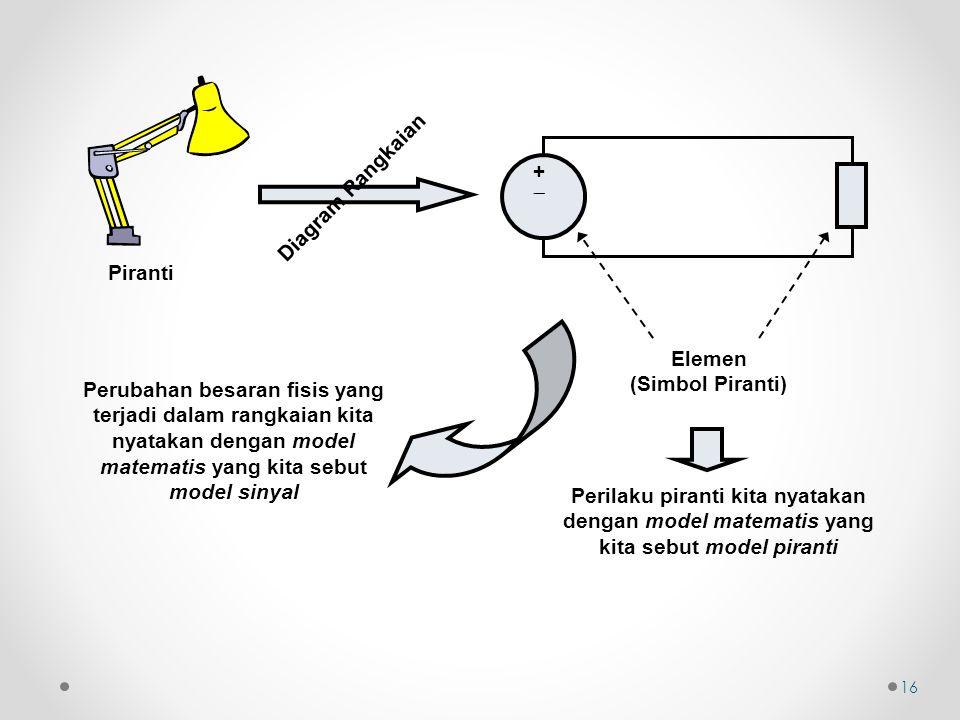 Piranti +  Diagram Rangkaian. Elemen. (Simbol Piranti)