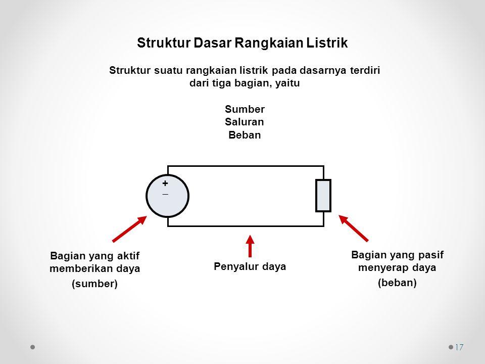 Struktur Dasar Rangkaian Listrik