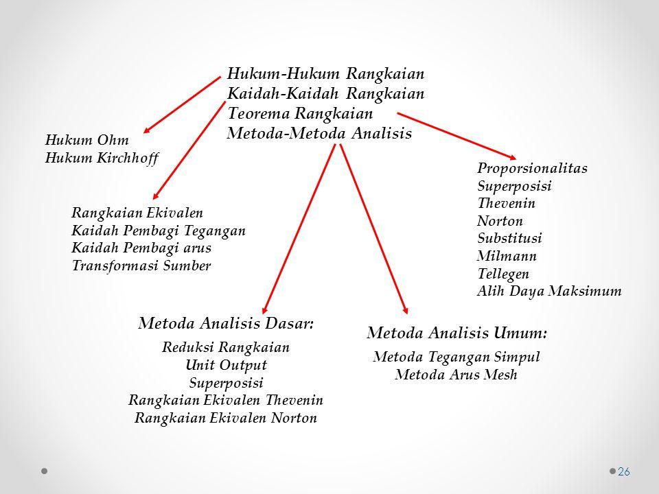 Metoda Analisis Dasar: Metoda Analisis Umum: