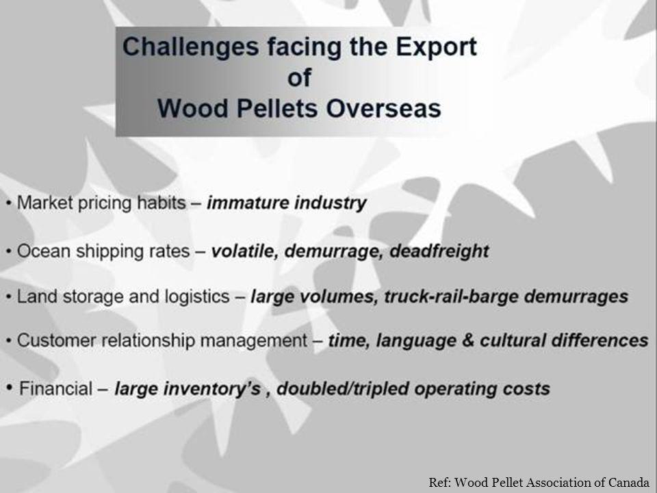 Ref: Wood Pellet Association of Canada