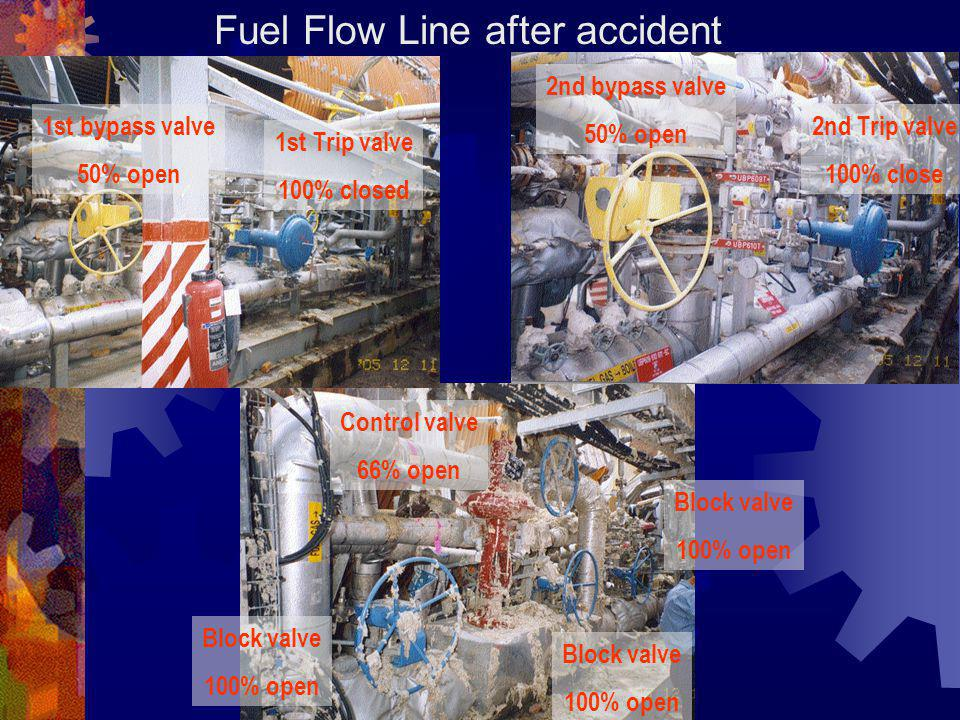 Fuel Flow Line after accident