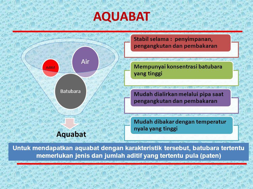 AQUABAT Air. Aditif. Batubara. Aquabat. Stabil selama : penyimpanan, pengangkutan dan pembakaran.