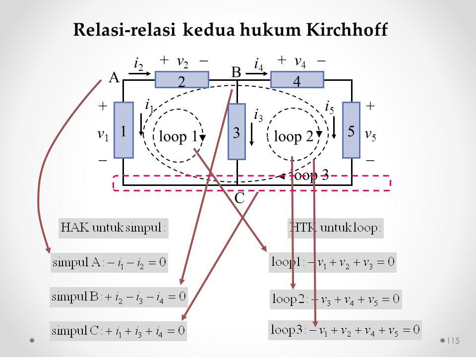 Relasi-relasi kedua hukum Kirchhoff