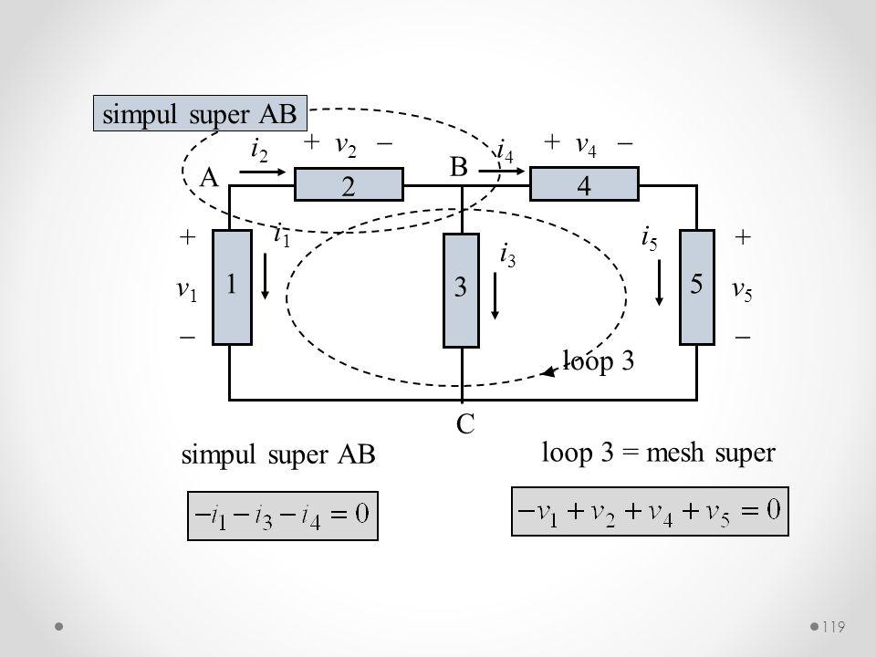 simpul super AB + v4  i2. i4. + v2  i1. A. B. C. 4. 2. 5. 3. 1. + v5.  i3.