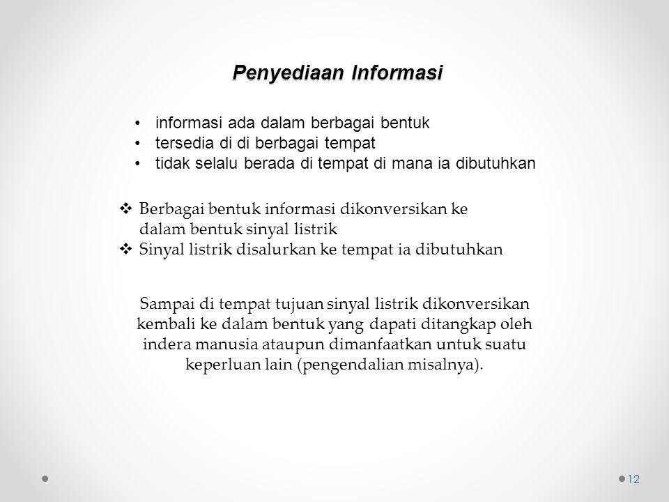 Penyediaan Informasi informasi ada dalam berbagai bentuk
