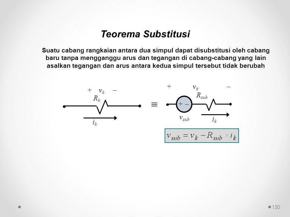  Teorema Substitusi + vk  + vk  Rsub Rk +  vsub ik ik