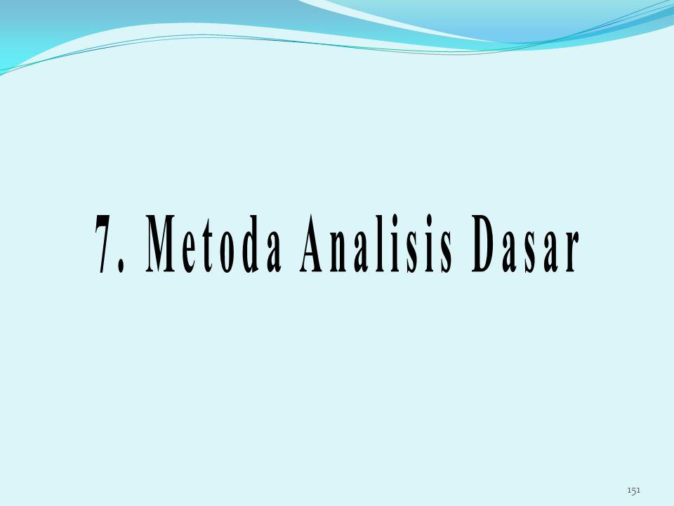7. Metoda Analisis Dasar