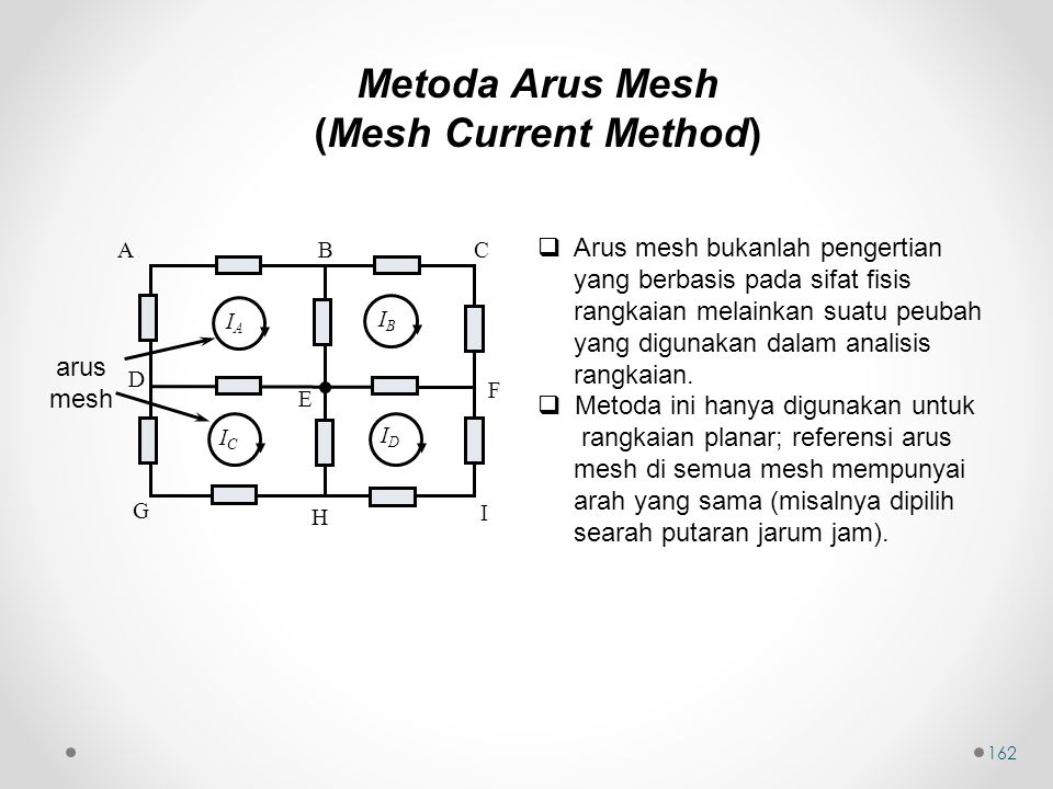 Metoda Arus Mesh (Mesh Current Method) Arus mesh bukanlah pengertian