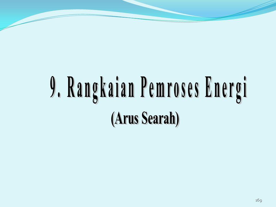 9. Rangkaian Pemroses Energi