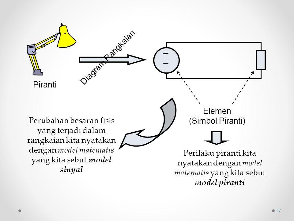+  Diagram Rangkaian Piranti Elemen (Simbol Piranti)