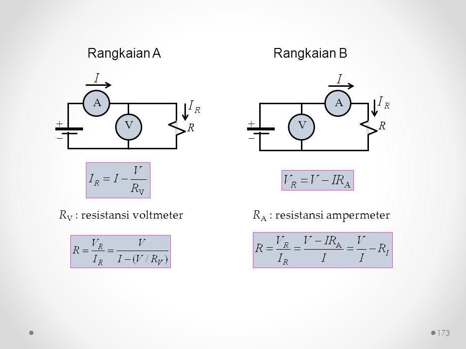 Rangkaian A Rangkaian B +  A V R +  A V R RV : resistansi voltmeter
