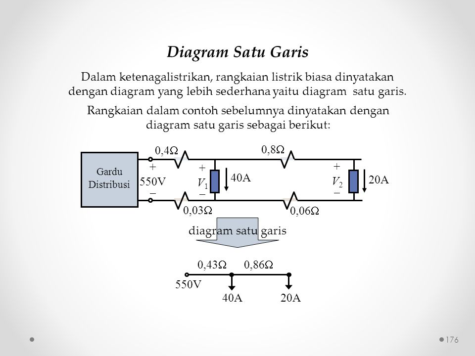 Diagram Satu Garis Dalam ketenagalistrikan, rangkaian listrik biasa dinyatakan dengan diagram yang lebih sederhana yaitu diagram satu garis.