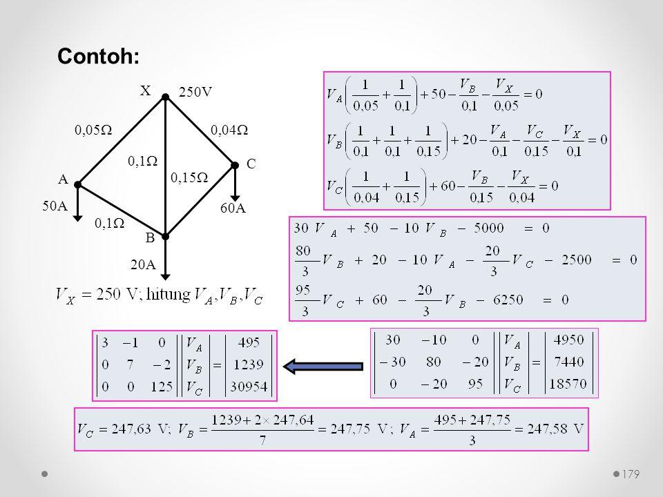 Contoh: 0,1 0,15 50A 20A 60A 0,05 0,04 250V X A B C