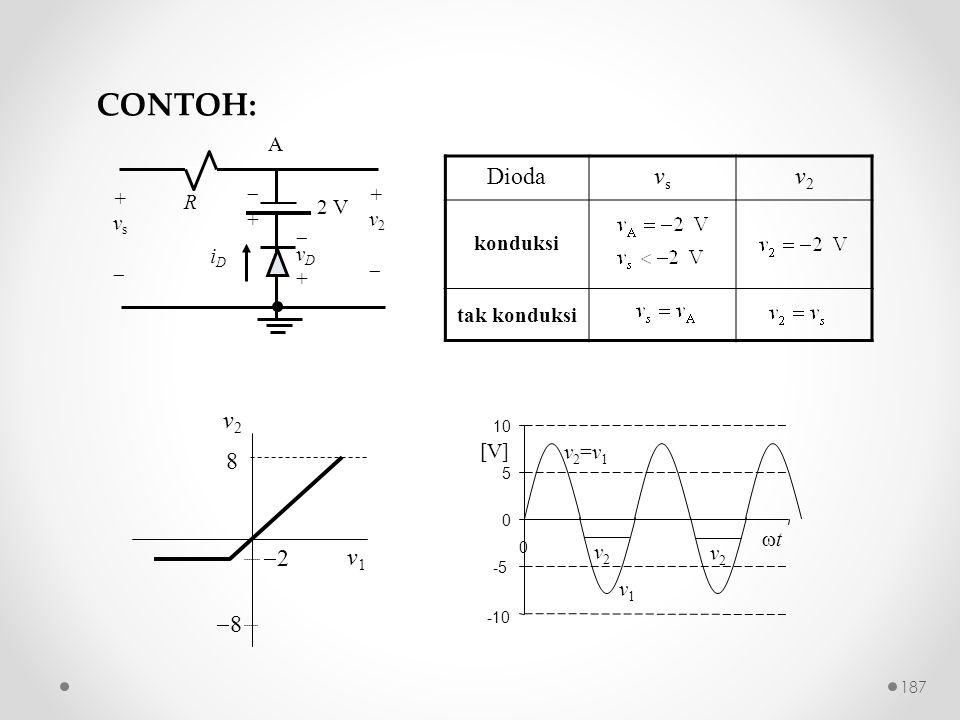 CONTOH: Dioda vs v2 v1 v2 8 8 2 A R 2 V v2 vs  konduksi vD iD +