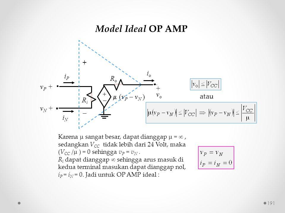 Model Ideal OP AMP io iP Ro vP + vo +  (vP  vN ) atau  Ri vN + iN