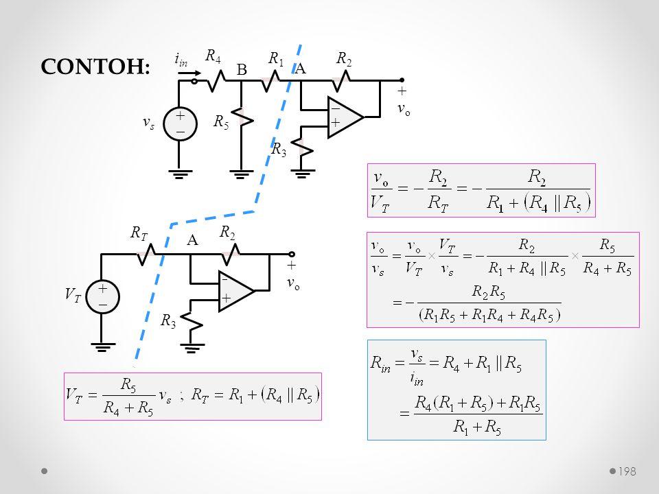R2 +  vo R1 R3 vs A iin R4 R5 B CONTOH: R2 +  vo R3 VT A RT