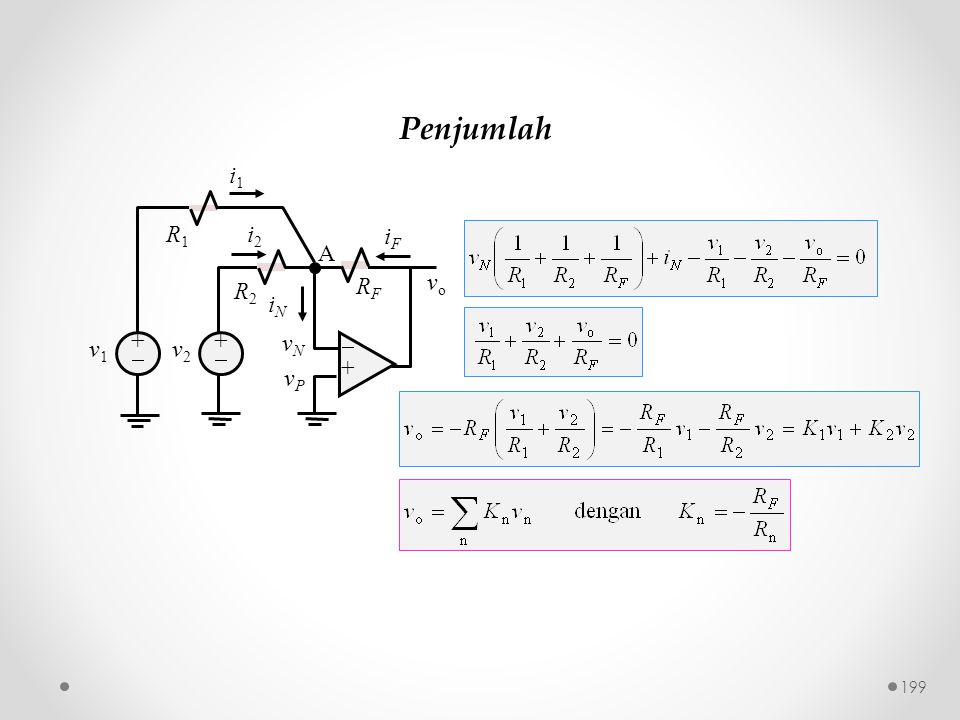 Penjumlah RF  + i2 iN vP v2 vN R1 vo iF A v1 i1 R2