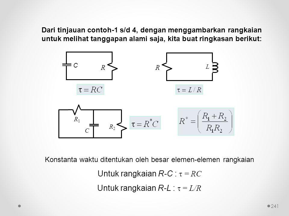 Untuk rangkaian R-C :  = RC Untuk rangkaian R-L :  = L/R