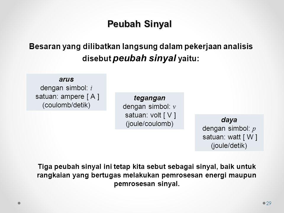 Peubah Sinyal Besaran yang dilibatkan langsung dalam pekerjaan analisis disebut peubah sinyal yaitu: