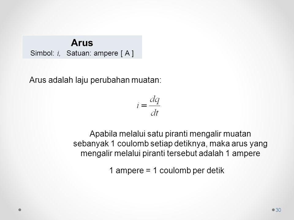 Arus Arus adalah laju perubahan muatan: