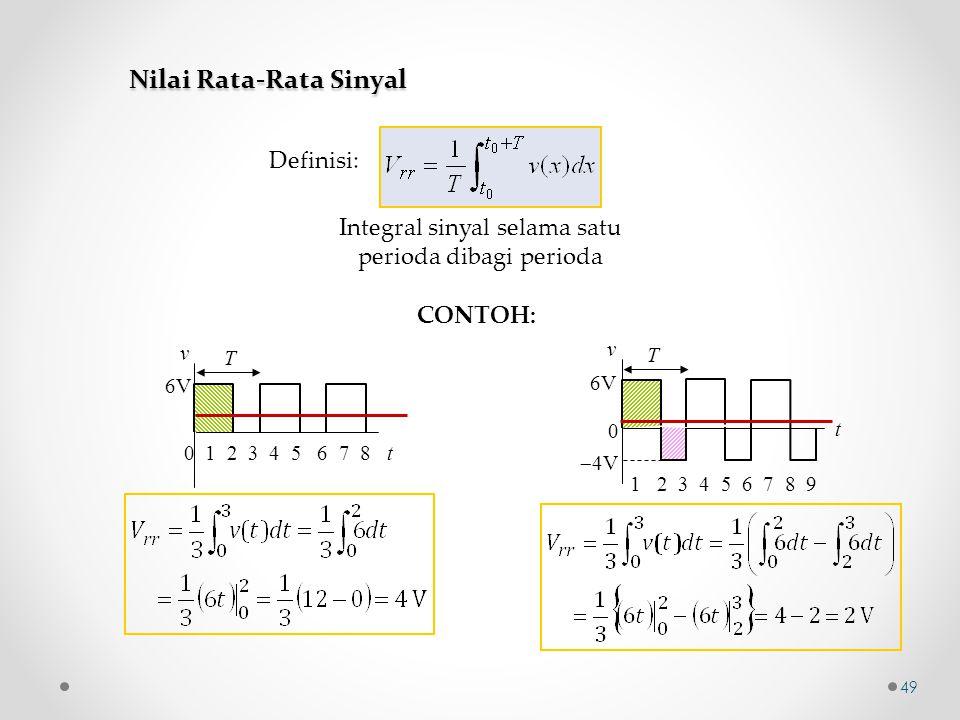 Nilai Rata-Rata Sinyal