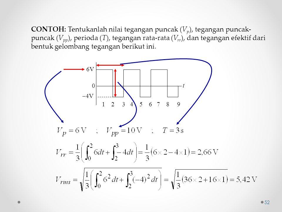 CONTOH: Tentukanlah nilai tegangan puncak (Vp), tegangan puncak-puncak (Vpp), perioda (T), tegangan rata-rata (Vrr), dan tegangan efektif dari bentuk gelombang tegangan berikut ini.